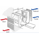 Wärmerückgewinnungsgerät ANSOVENT-SIMPLEX W3-250